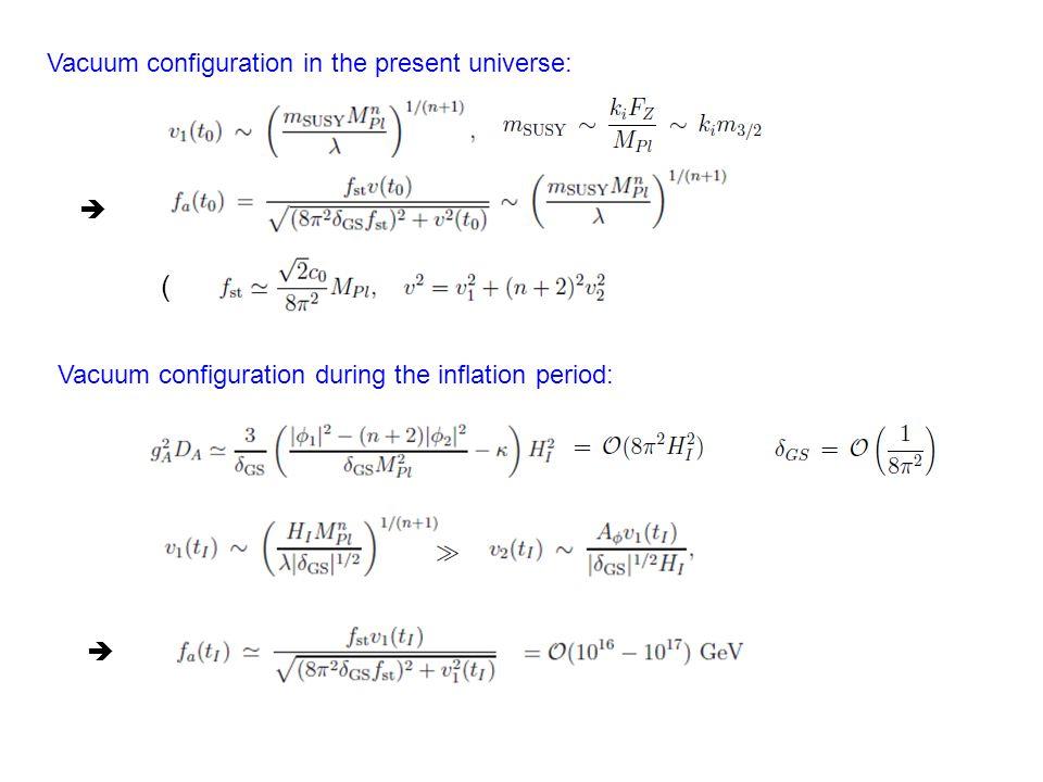 Vacuum configuration in the present universe:  ( ) Vacuum configuration during the inflation period: 