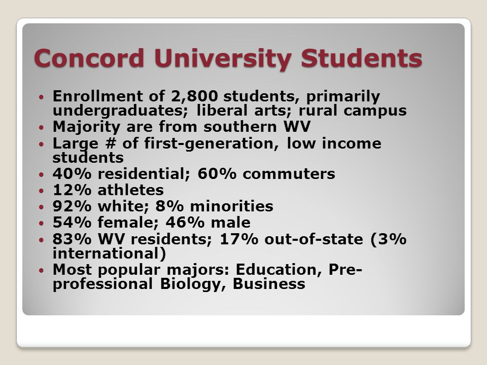 Concord University Students Enrollment of 2,800 students, primarily undergraduates; liberal arts; rural campus Majority are from southern WV Large # of first-generation, low income students 40% residential; 60% commuters 12% athletes 92% white; 8% minorities 54% female; 46% male 83% WV residents; 17% out-of-state (3% international) Most popular majors: Education, Pre- professional Biology, Business