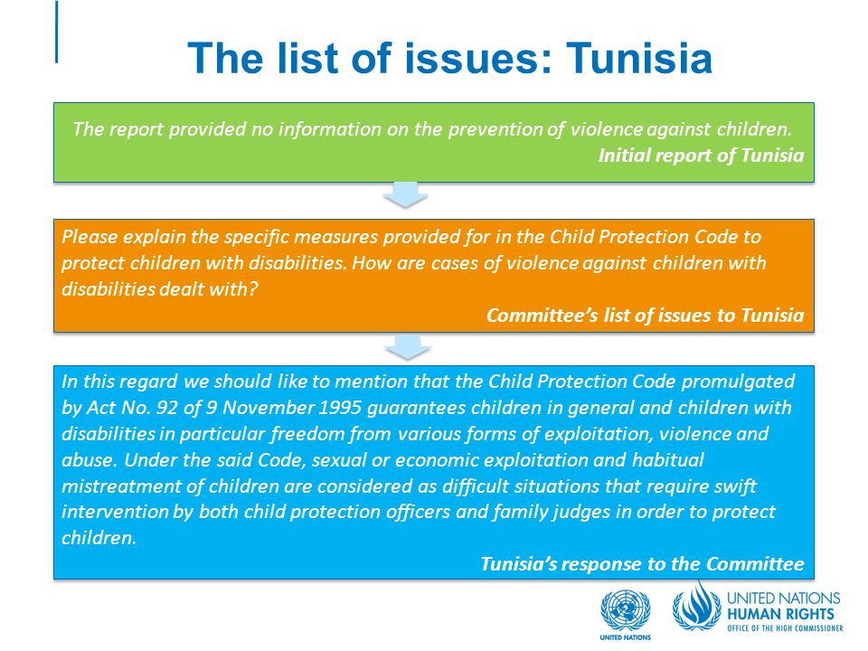 The list of issues: Tunisia The report provided no information on the prevention of violence against children. Initial report of Tunisia The report pr