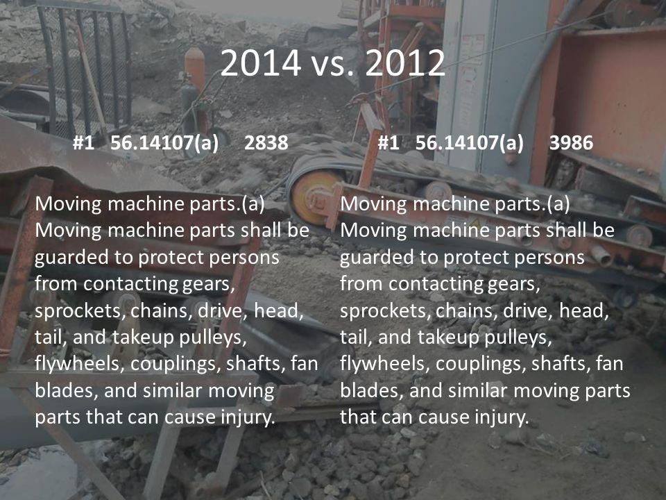 2014 vs.