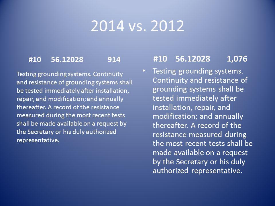 2014 vs.2012 #10 56.12028 914 #10 56.12028 1,076 Testing grounding systems.