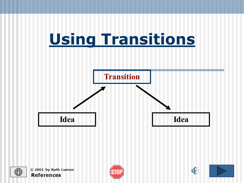 Using Transitions Idea Transition References © 2001 by Ruth Luman