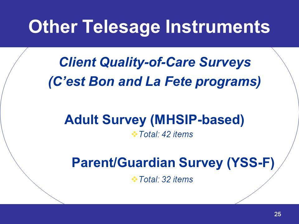 Other Telesage Instruments Client Quality-of-Care Surveys (C'est Bon and La Fete programs) Adult Survey (MHSIP-based)  Total: 42 items Parent/Guardia
