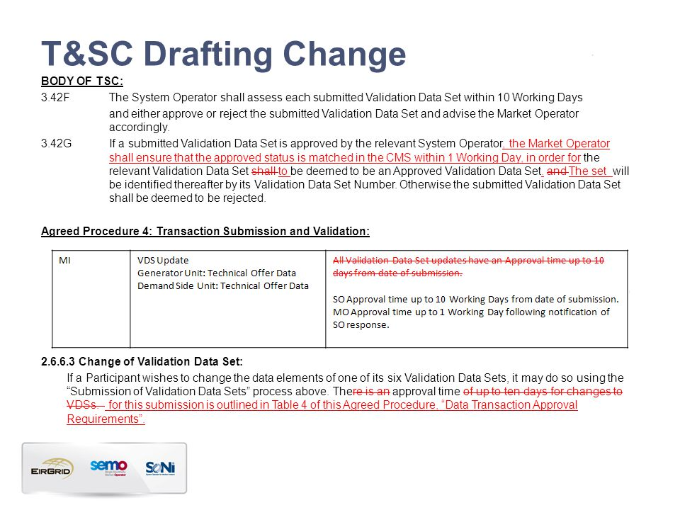 T&SC Drafting Change BODY OF TSC: 3.42FThe System Operator shall assess each submitted Validation Data Set within 10 Working Days and either approve or reject the submitted Validation Data Set and advise the Market Operator accordingly.