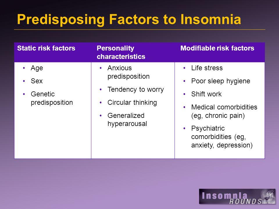 Predisposing Factors to Insomnia –.–. Static risk factorsPersonality characteristics Modifiable risk factors Age Sex Genetic predisposition Anxious pr