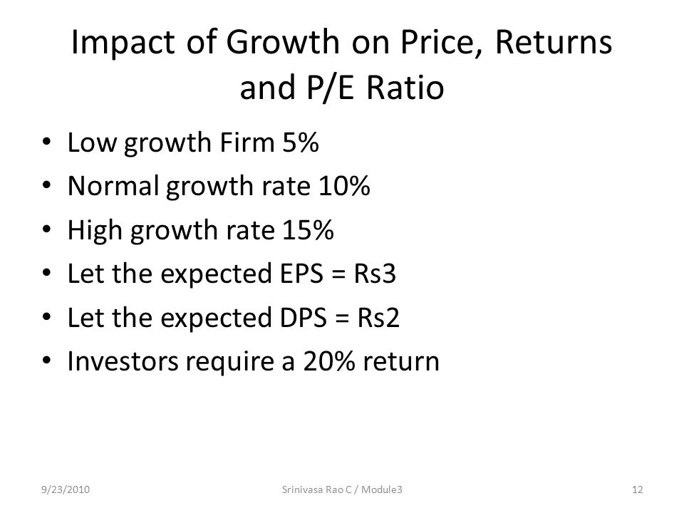 Impact of Growth on Price, Returns and P/E Ratio Low growth Firm 5% Normal growth rate 10% High growth rate 15% Let the expected EPS = Rs3 Let the expected DPS = Rs2 Investors require a 20% return 9/23/2010Srinivasa Rao C / Module312