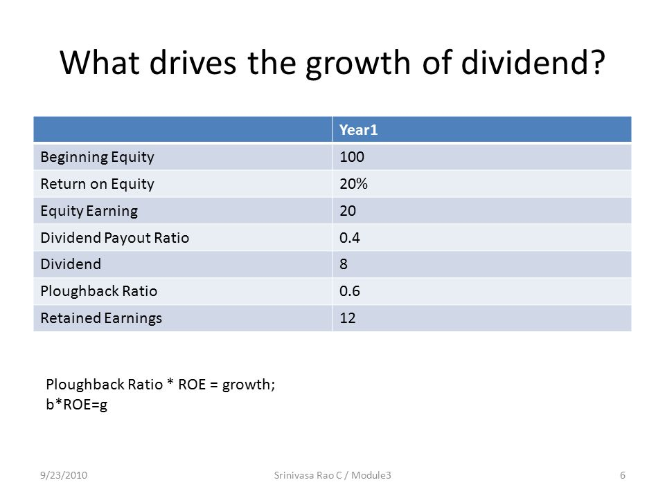 What drives the growth of dividend.