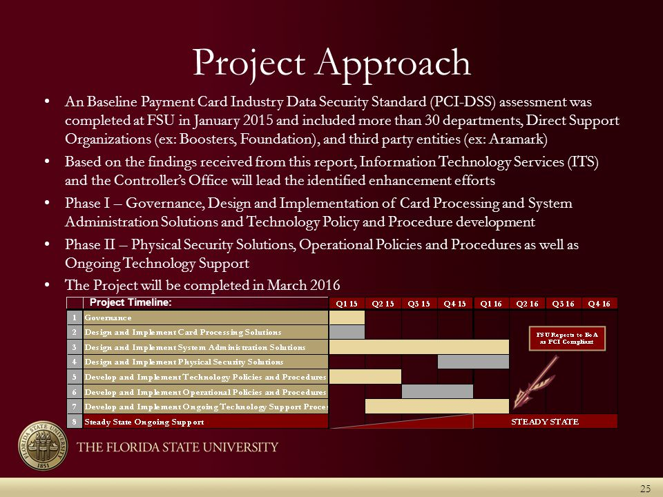 Project Approach An Baseline Payment Card Industry Data Security Standard (PCI-DSS) assessment was completed at FSU in January 2015 and included more than 30 departments, Direct Support Organizations (ex: Boosters, Foundation), and third party entities (ex: Aramark) Based on the findings received from this report, Information Technology Services (ITS) and the Controller's Office will lead the identified enhancement efforts Phase I – Governance, Design and Implementation of Card Processing and System Administration Solutions and Technology Policy and Procedure development Phase II – Physical Security Solutions, Operational Policies and Procedures as well as Ongoing Technology Support The Project will be completed in March 2016 25 Project Timeline: