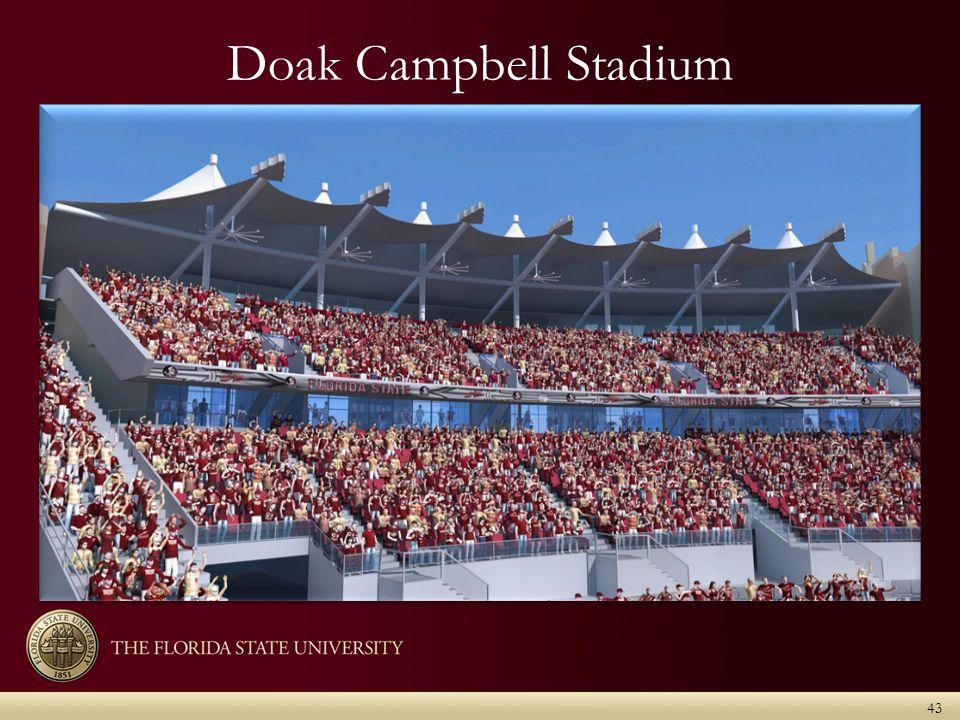 Doak Campbell Stadium 43