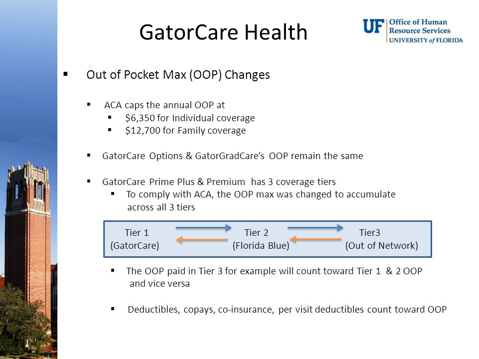GatorCare Health  Out of Pocket Max (OOP) Changes  ACA caps the annual OOP at  $6,350 for Individual coverage  $12,700 for Family coverage  GatorCare Options & GatorGradCare's OOP remain the same  GatorCare Prime Plus & Premium has 3 coverage tiers  To comply with ACA, the OOP max was changed to accumulate across all 3 tiers Tier 1 Tier 2 Tier3 (GatorCare) (Florida Blue) (Out of Network)  The OOP paid in Tier 3 for example will count toward Tier 1 & 2 OOP and vice versa  Deductibles, copays, co-insurance, per visit deductibles count toward OOP