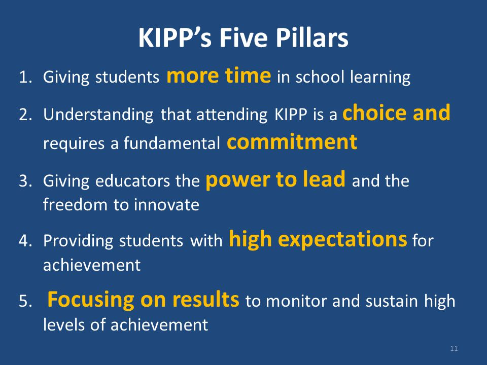KIPP's Five Pillars 1.Giving students more time in school learning 2.Understanding that attending KIPP is a choice and requires a fundamental commitment 3.Giving educators the power to lead and the freedom to innovate 4.Providing students with high expectations for achievement 5.