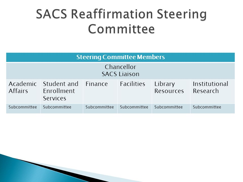 Steering Committee Members Chancellor SACS Liaison Academic Affairs Student and Enrollment Services FinanceFacilitiesLibrary Resources Institutional Research Subcommittee