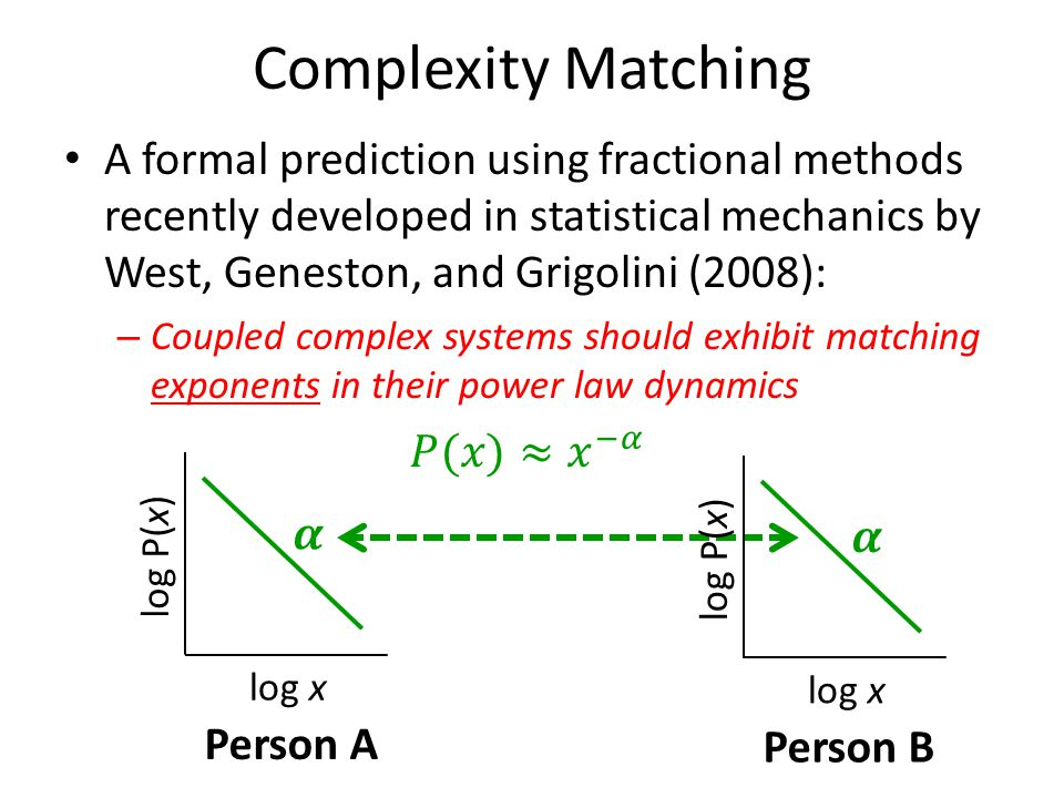Coupled Complex Systems Coupled Dynamics