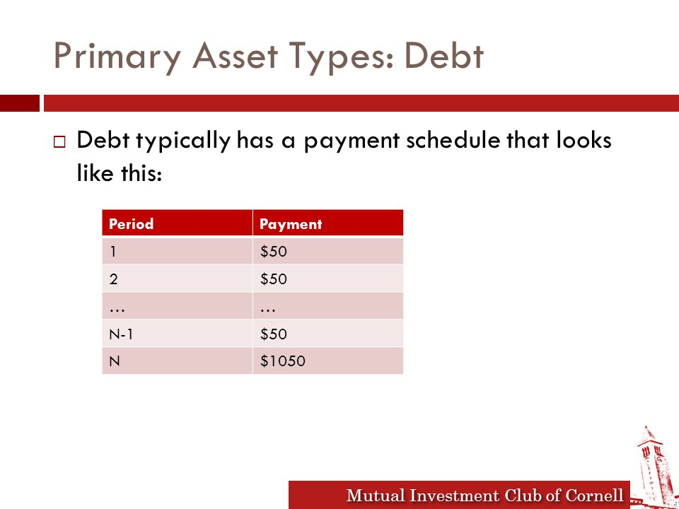 Mutual Investment Club of Cornell Primary Asset Types: Debt  Debt typically has a payment schedule that looks like this: PeriodPayment 1$50 2 …… N-1$50 N$1050