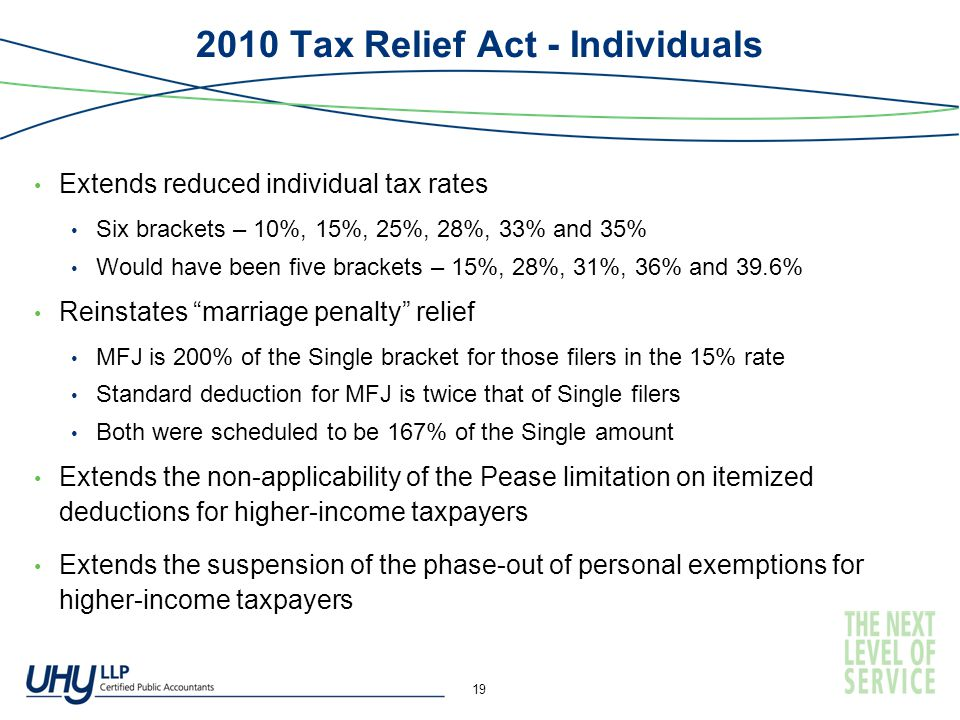 2010 Tax Relief Act - Individuals Extends reduced individual tax rates Six brackets – 10%, 15%, 25%, 28%, 33% and 35% Would have been five brackets – 15%, 28%, 31%, 36% and 39.6% Reinstates marriage penalty relief MFJ is 200% of the Single bracket for those filers in the 15% rate Standard deduction for MFJ is twice that of Single filers Both were scheduled to be 167% of the Single amount Extends the non-applicability of the Pease limitation on itemized deductions for higher-income taxpayers Extends the suspension of the phase-out of personal exemptions for higher-income taxpayers 19