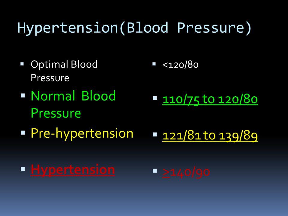 Hypertension(Blood Pressure)  Optimal Blood Pressure  Normal Blood Pressure  Pre-hypertension  Hypertension  <120/80  110/75 to 120/80  121/81