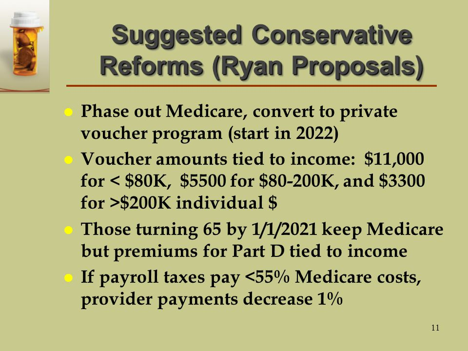 Suggested Conservative Reforms (Ryan Proposals) l Phase out Medicare, convert to private voucher program (start in 2022) l Voucher amounts tied to income: $11,000 for $200K individual $ l Those turning 65 by 1/1/2021 keep Medicare but premiums for Part D tied to income l If payroll taxes pay <55% Medicare costs, provider payments decrease 1% 11