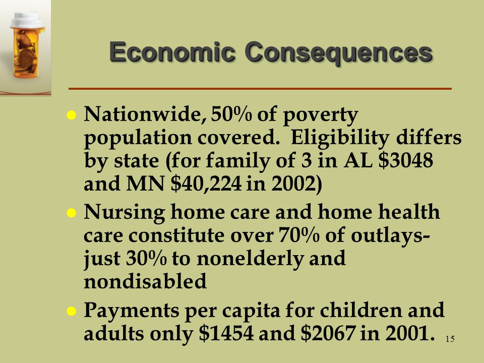 15 Economic Consequences l Nationwide, 50% of poverty population covered.