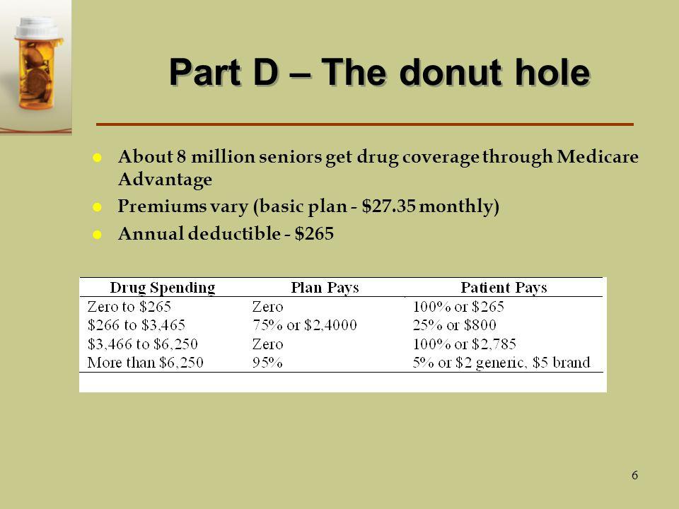 6 Part D – The donut hole l About 8 million seniors get drug coverage through Medicare Advantage l Premiums vary (basic plan - $27.35 monthly) l Annual deductible - $265