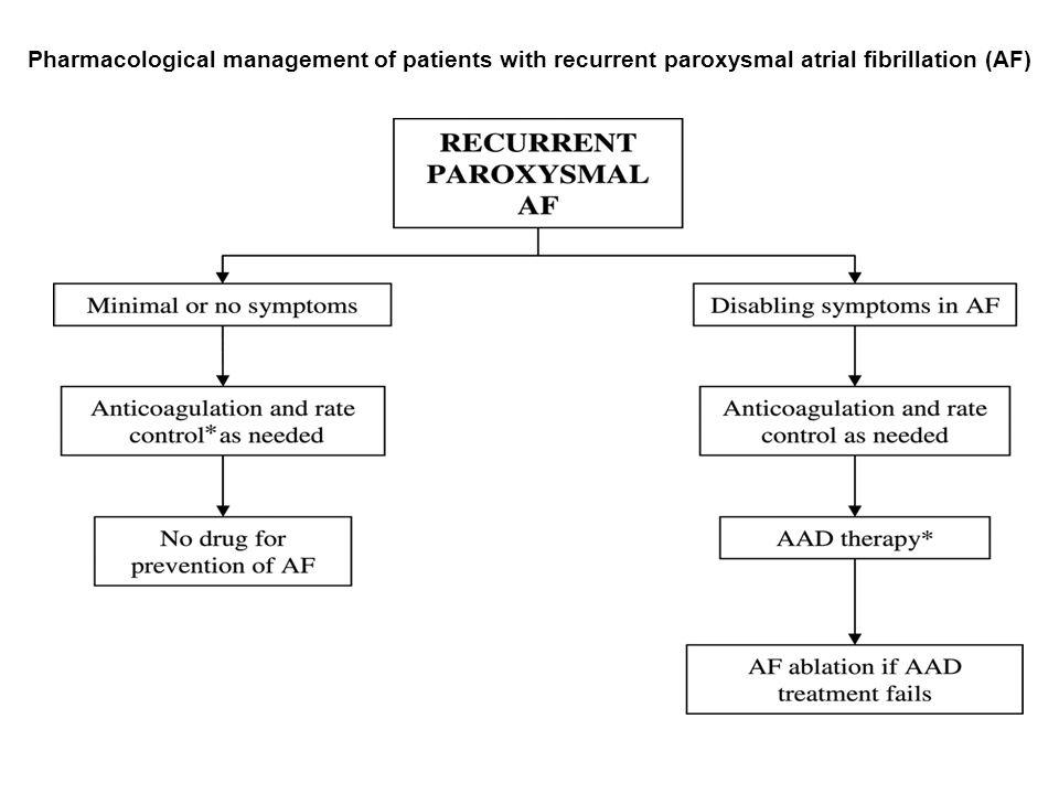 Pharmacological management of patients with recurrent paroxysmal atrial fibrillation (AF)