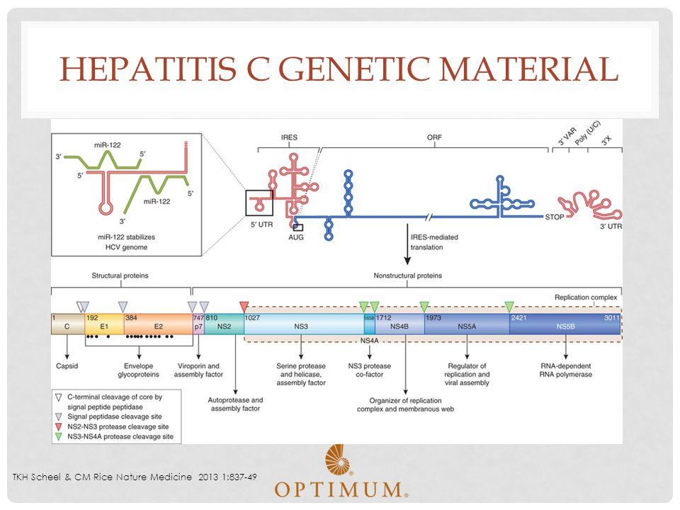HEPATITIS C GENETIC MATERIAL TKH Scheel & CM Rice Nature Medicine 2013 1:837-49