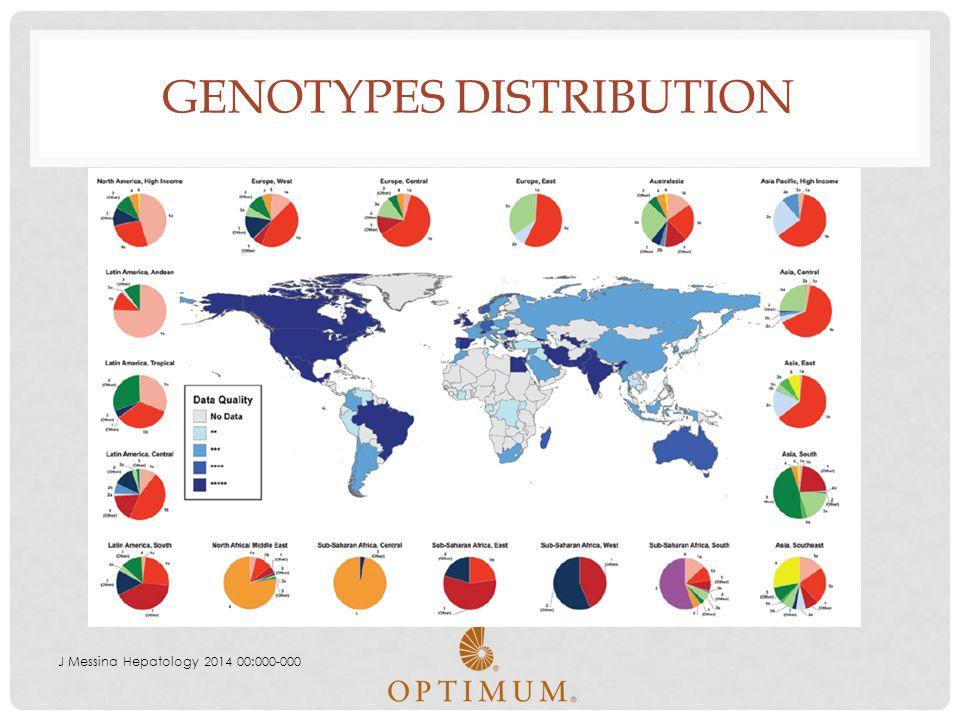 GENOTYPES DISTRIBUTION J Messina Hepatology 2014 00:000-000