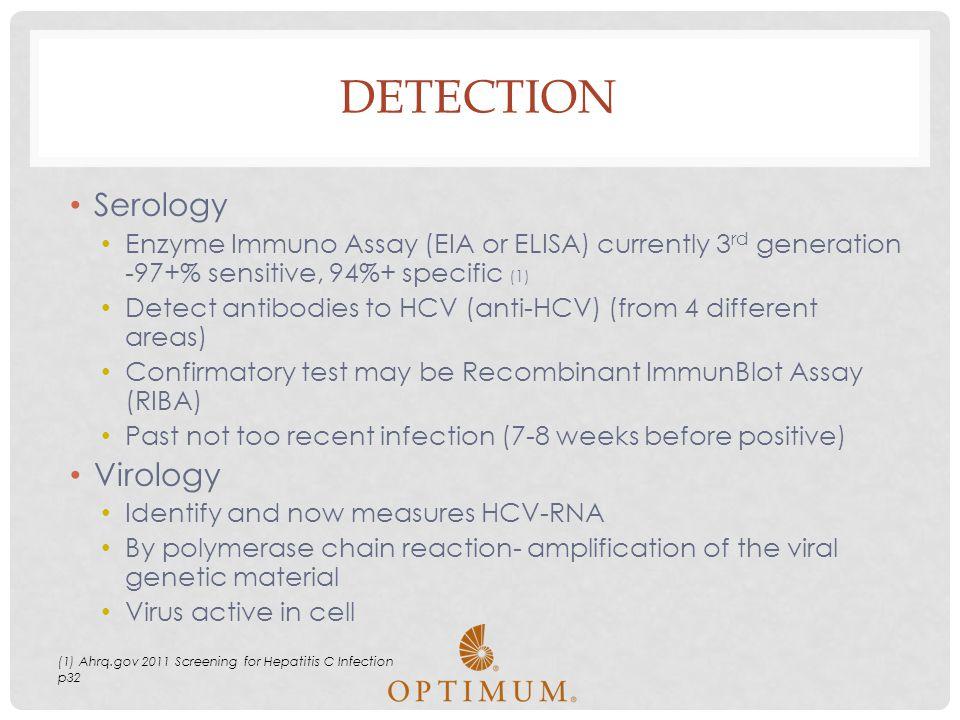 DETECTION Serology Enzyme Immuno Assay (EIA or ELISA) currently 3 rd generation -97+% sensitive, 94%+ specific (1) Detect antibodies to HCV (anti-HCV)