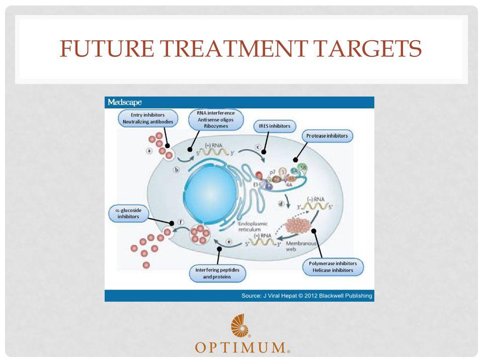 FUTURE TREATMENT TARGETS