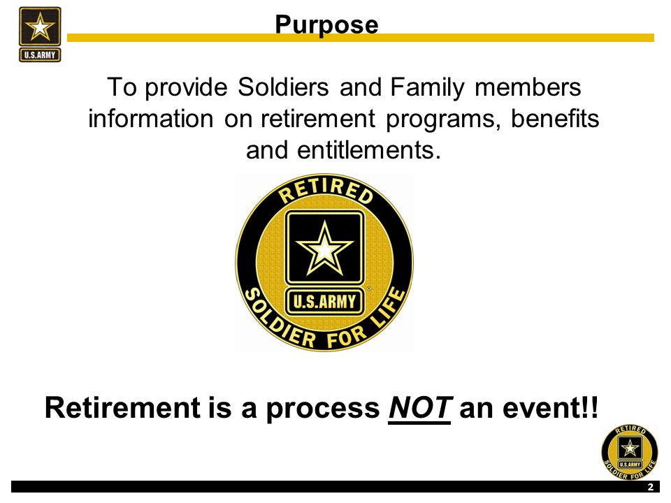 33 Active Army Retirement Timeline Retirement is a process, NOT an event!.
