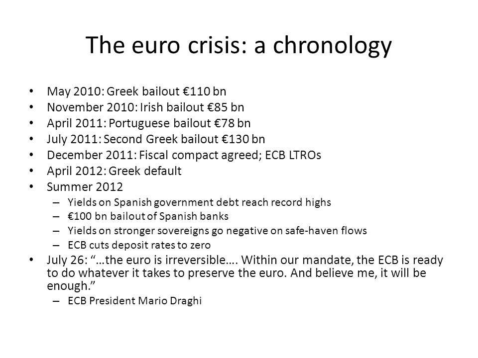 The euro crisis: a chronology May 2010: Greek bailout €110 bn November 2010: Irish bailout €85 bn April 2011: Portuguese bailout €78 bn July 2011: Second Greek bailout €130 bn December 2011: Fiscal compact agreed; ECB LTROs April 2012: Greek default Summer 2012 – Yields on Spanish government debt reach record highs – €100 bn bailout of Spanish banks – Yields on stronger sovereigns go negative on safe-haven flows – ECB cuts deposit rates to zero July 26: …the euro is irreversible….