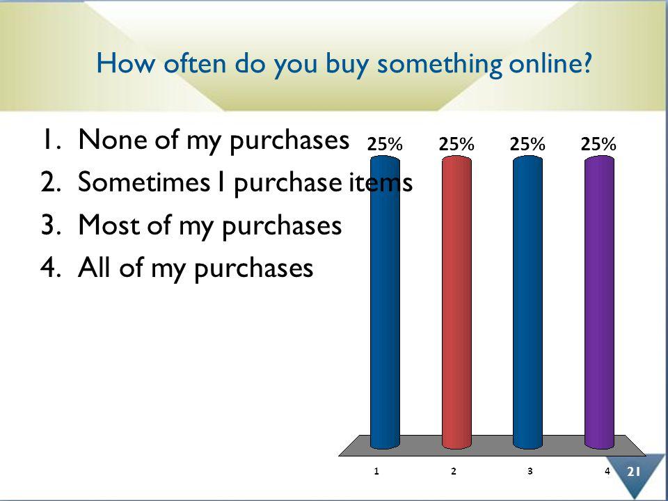 How often do you buy something online.