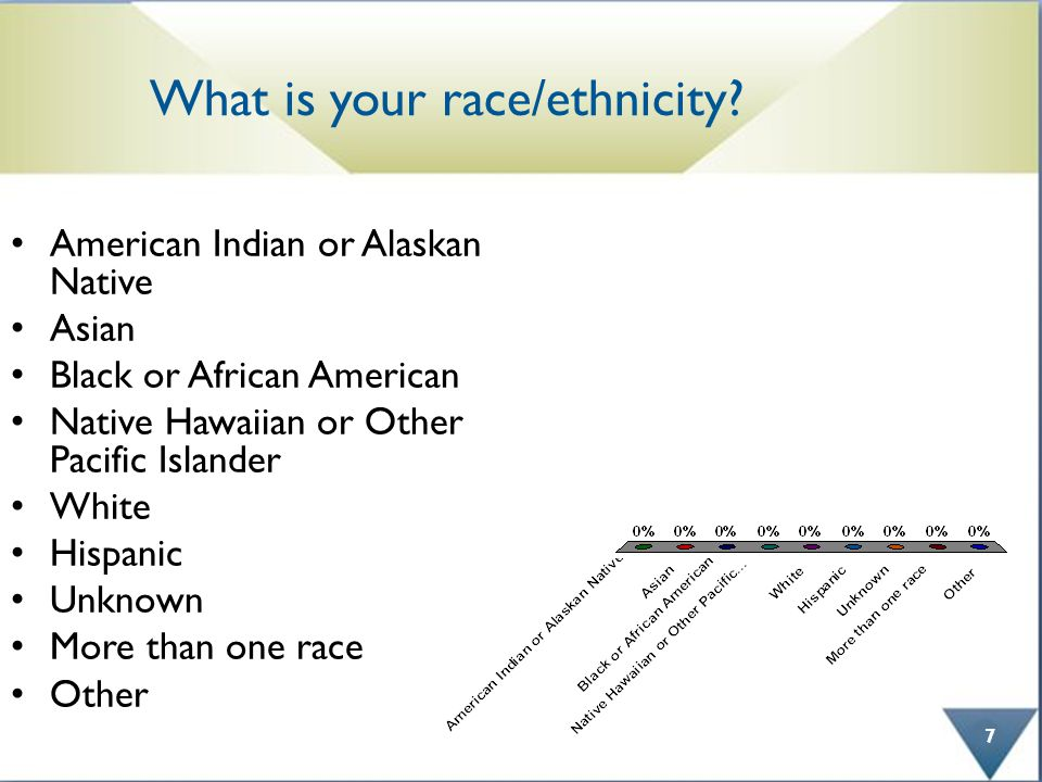 What is your race/ethnicity.