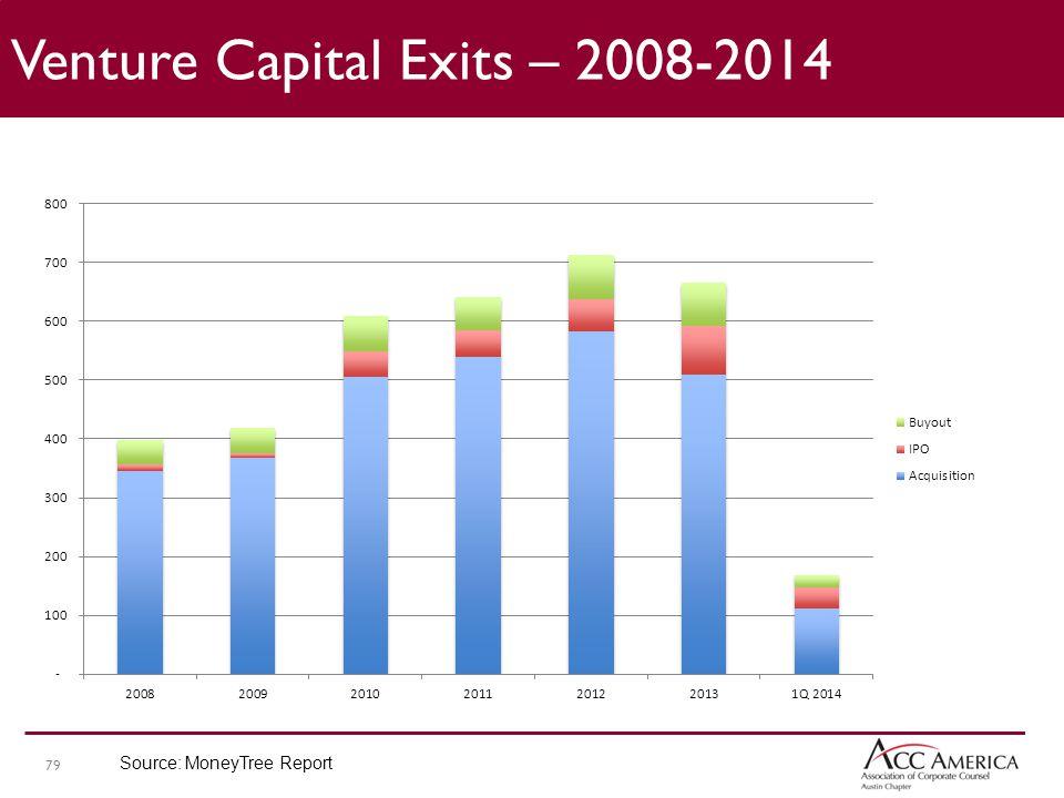 79 Venture Capital Exits – 2008-2014 Source: MoneyTree Report