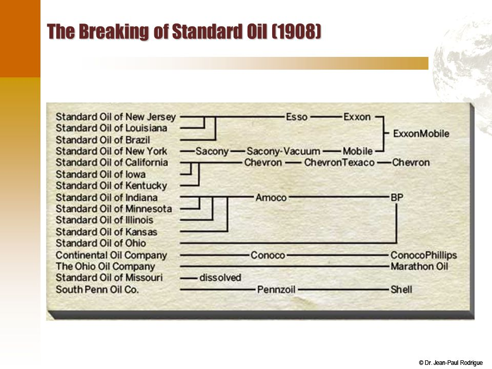 © Dr. Jean-Paul Rodrigue The Breaking of Standard Oil (1908)