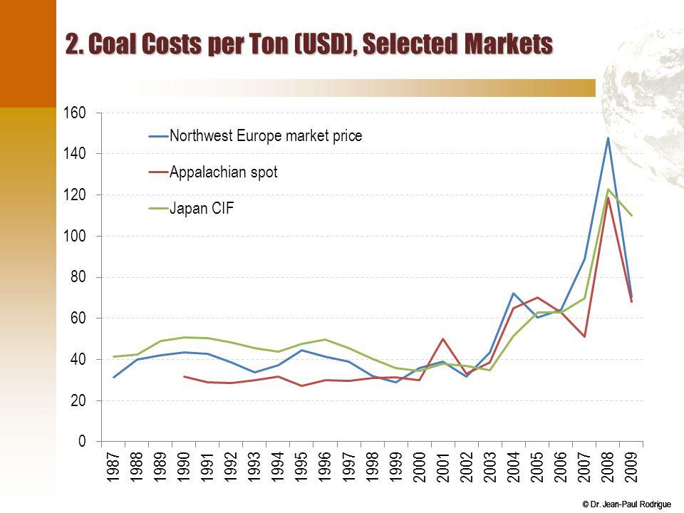 © Dr. Jean-Paul Rodrigue 2. Coal Costs per Ton (USD), Selected Markets