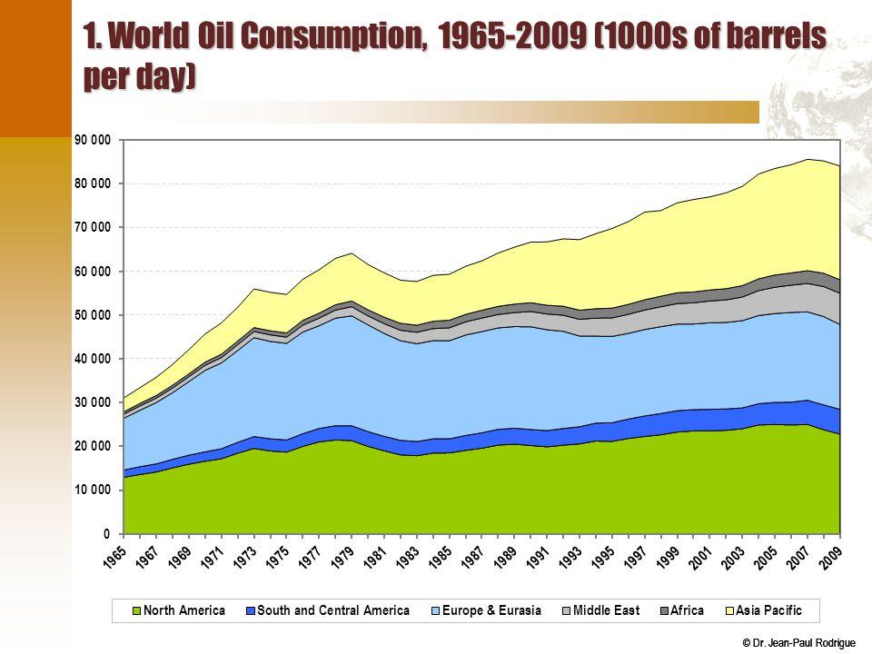 © Dr. Jean-Paul Rodrigue 1. World Oil Consumption, 1965-2009 (1000s of barrels per day)