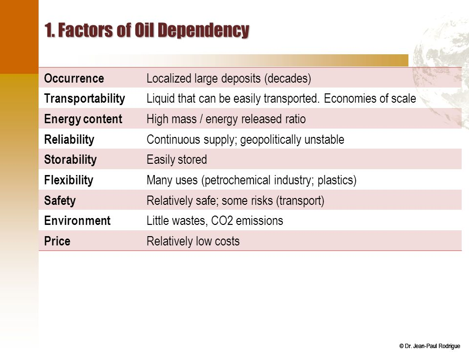 © Dr. Jean-Paul Rodrigue 1. Factors of Oil Dependency Occurrence Localized large deposits (decades) Transportability Liquid that can be easily transpo