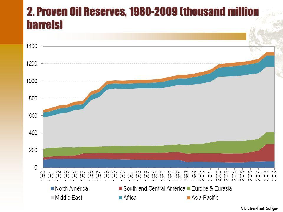 © Dr. Jean-Paul Rodrigue 2. Proven Oil Reserves, 1980-2009 (thousand million barrels)
