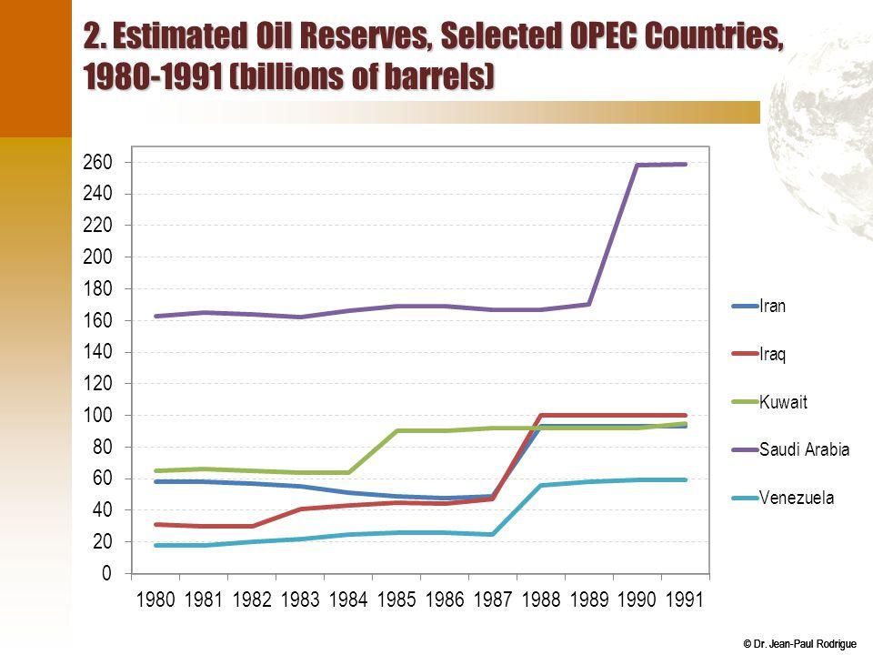 © Dr. Jean-Paul Rodrigue 2. Estimated Oil Reserves, Selected OPEC Countries, 1980-1991 (billions of barrels)