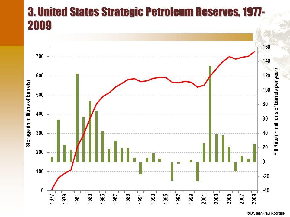 © Dr. Jean-Paul Rodrigue 3. United States Strategic Petroleum Reserves, 1977- 2009