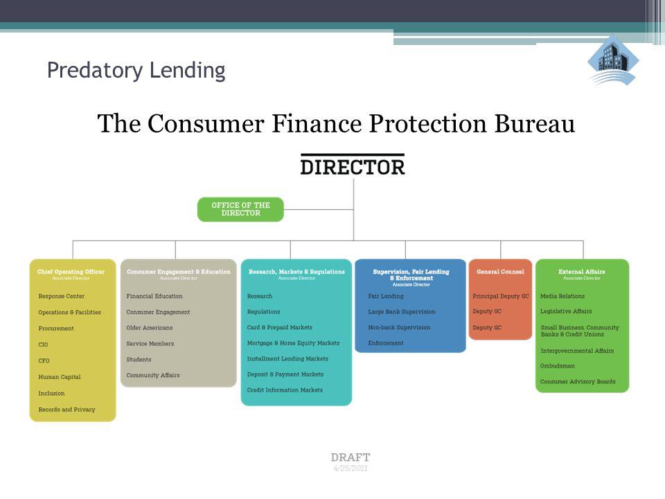 Predatory Lending The Consumer Finance Protection Bureau