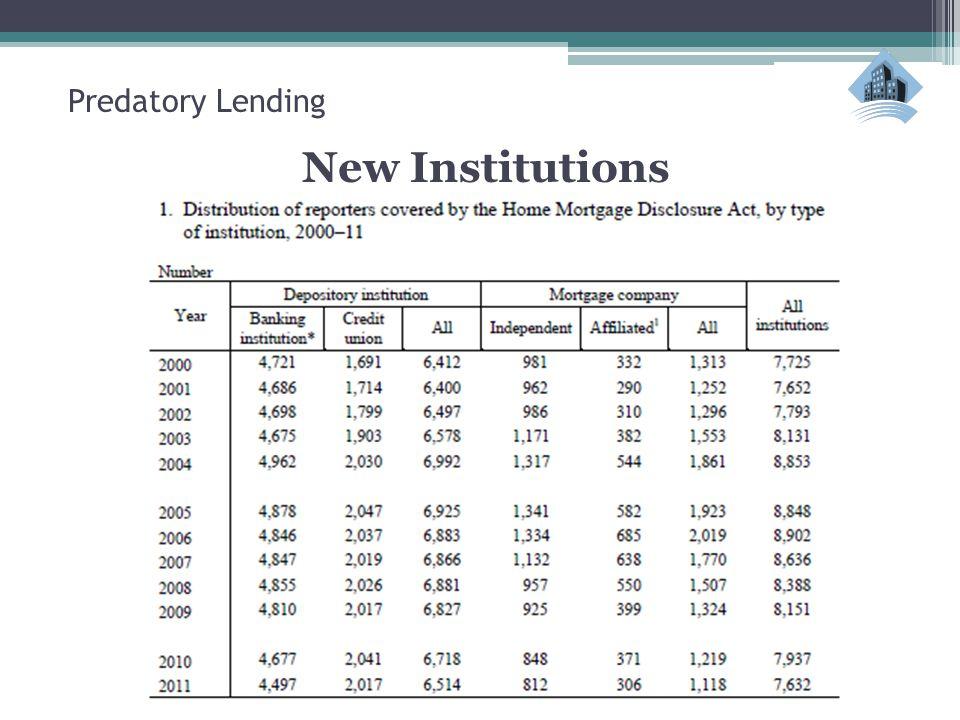 Predatory Lending New Institutions