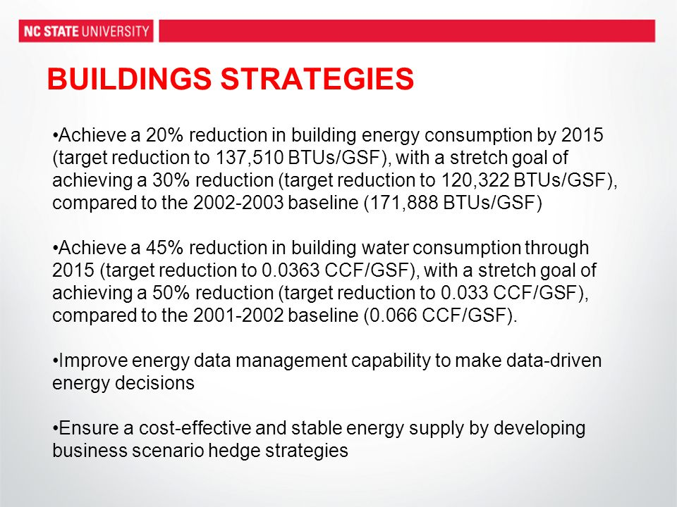 BUILDINGS STRATEGIES Achieve a 20% reduction in building energy consumption by 2015 (target reduction to 137,510 BTUs/GSF), with a stretch goal of ach