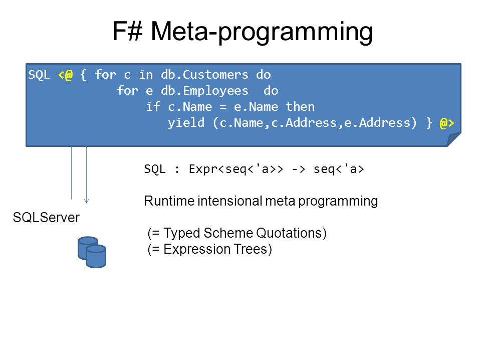 F# Meta-programming SQL <@ { for c in db.Customers do for e db.Employees do if c.Name = e.Name then yield (c.Name,c.Address,e.Address) } @> SQL : Expr > -> seq Runtime intensional meta programming (= Typed Scheme Quotations) (= Expression Trees) SQLServer