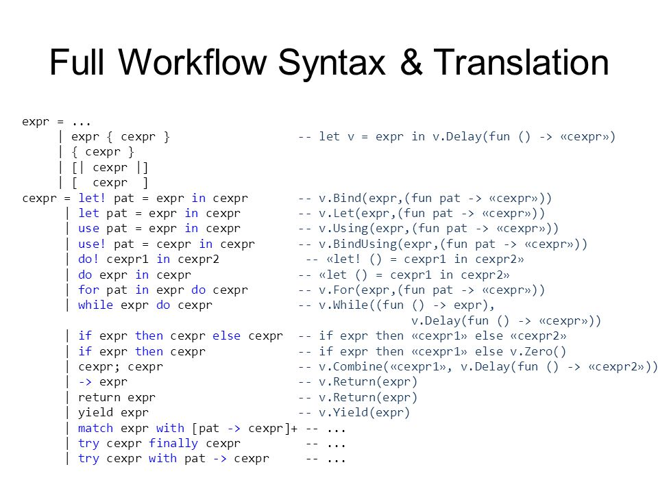 Full Workflow Syntax & Translation expr =...
