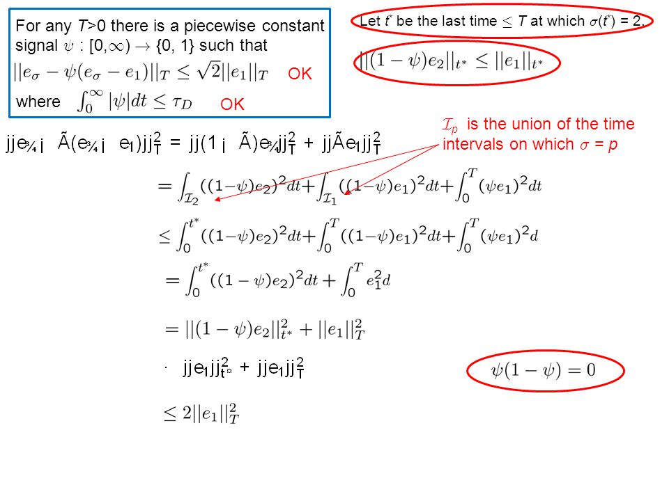 For any T>0 there is a piecewise constant signal à : [0, 1 ) .