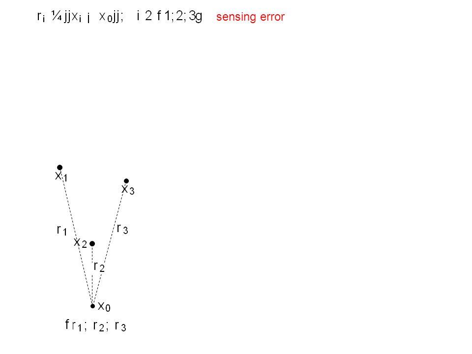 sensing error