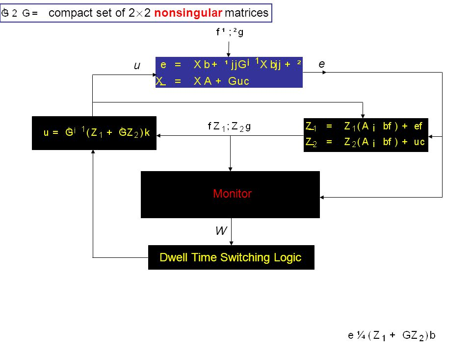 u e Monitor Dwell Time Switching Logic Monitor W compact set of 2 £ 2 nonsingular matrices