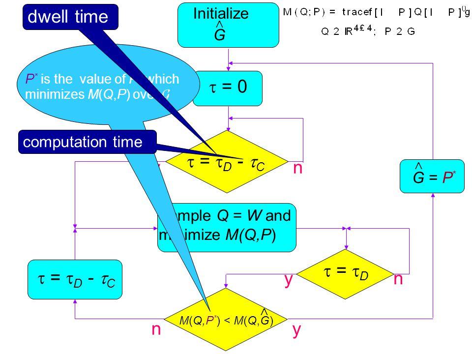 M(Q,P * ) < M(Q,G) Æ n y y y n n  =  D  =  D -  C Sample Q = W and minimize M(Q,P)  =  D -  C  = 0 P * is the value of P which minimizes