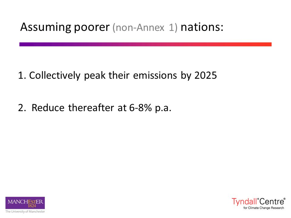 Assuming poorer (non-Annex 1) nations: 1. Collectively peak their emissions by 2025 2. Reduce thereafter at 6-8% p.a.